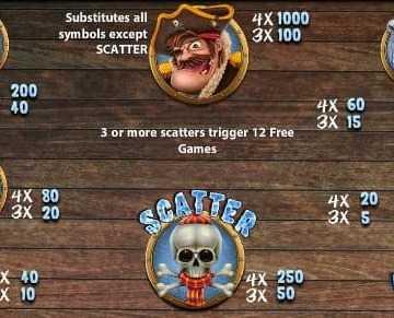 Ігрові автомати пробки грати безкоштовно онлайн